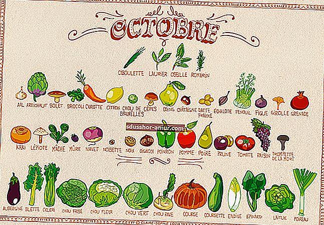 Сезонные фрукты и овощи на март.