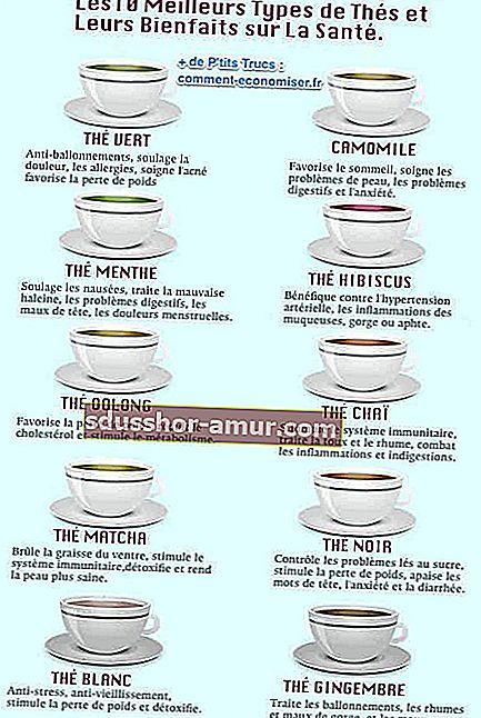 6 motive pentru a schimba chai obișnuit cu ceai din hibiscus din plante